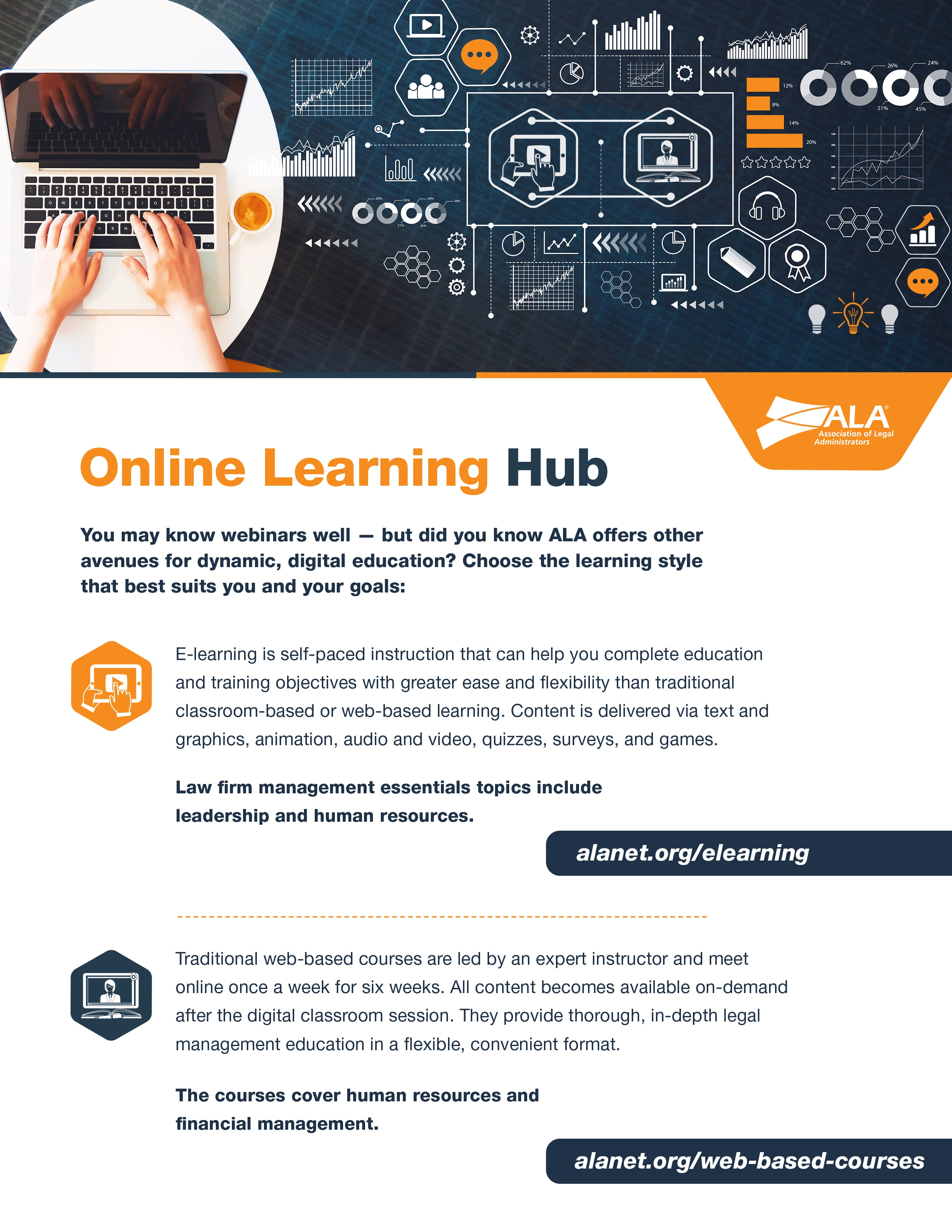 ALA Online Learning Hub